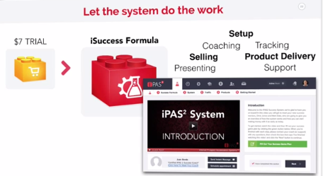 IPAS2_system_does_the_work