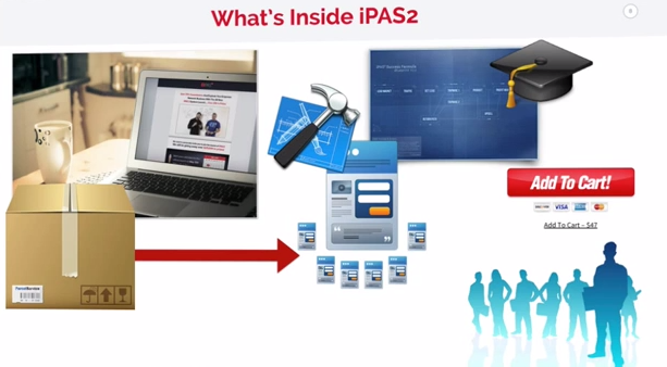 What's inside the IPAS2 system