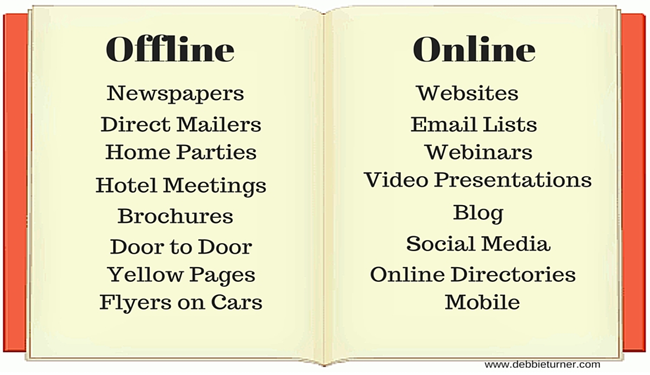 Offline vs Online Marketing:  What's the Difference?